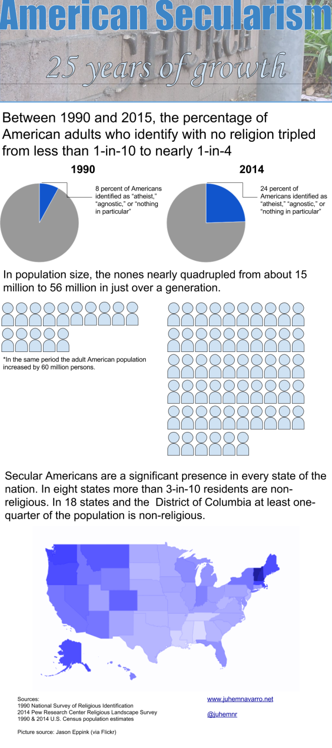 25 Years of American Secularism (1)